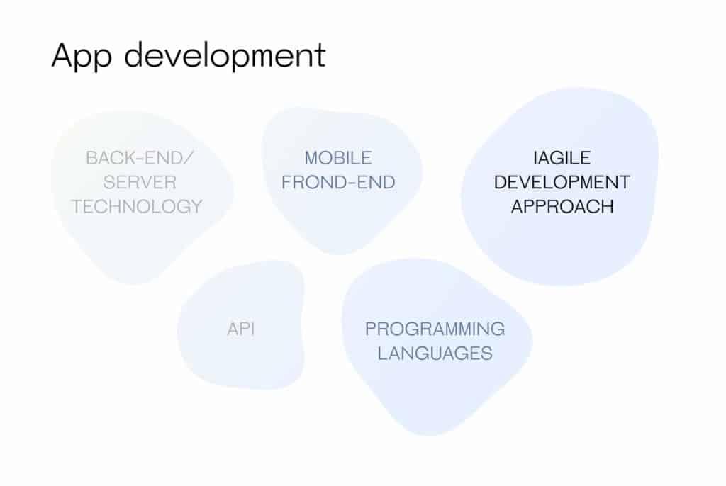 App development stages