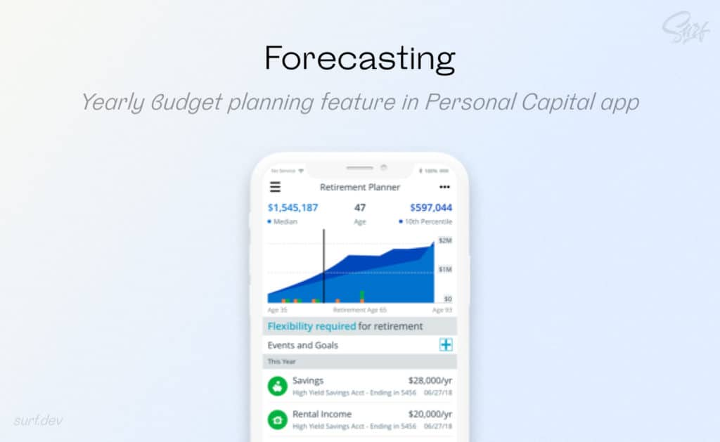 Yearly budget planning feature in Personal Capital app