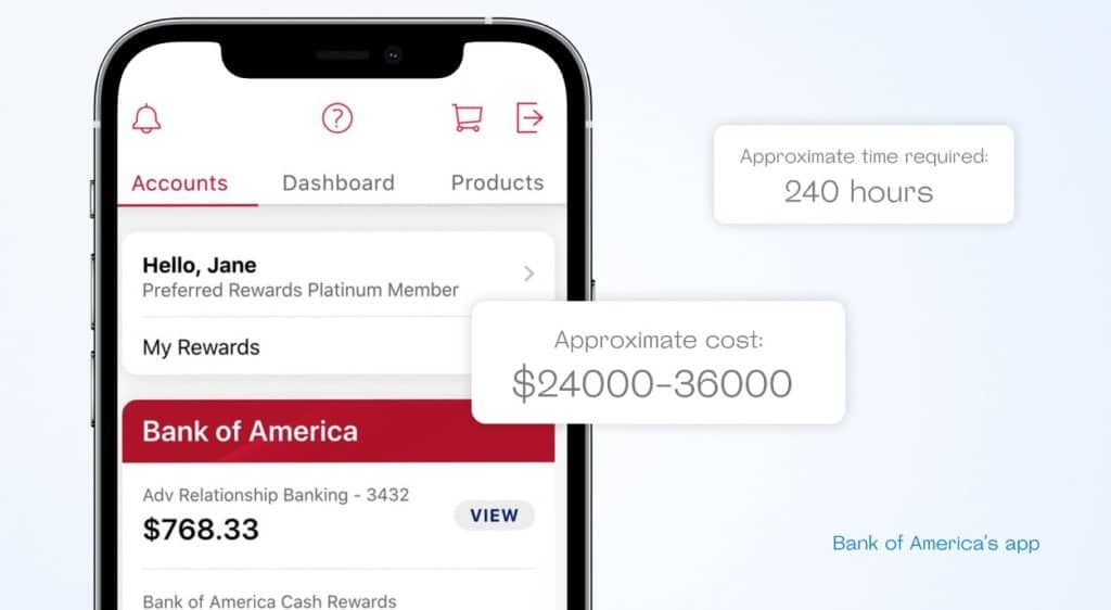 Access to card details cost and timeframes