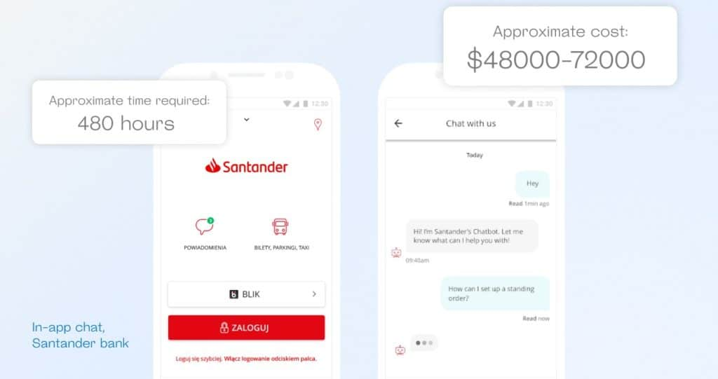 In-app customer support cost and timeframes