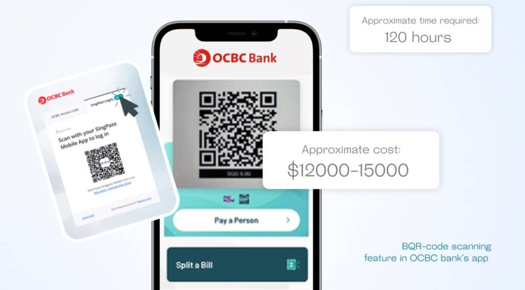 QR code scanning cost and timeframes