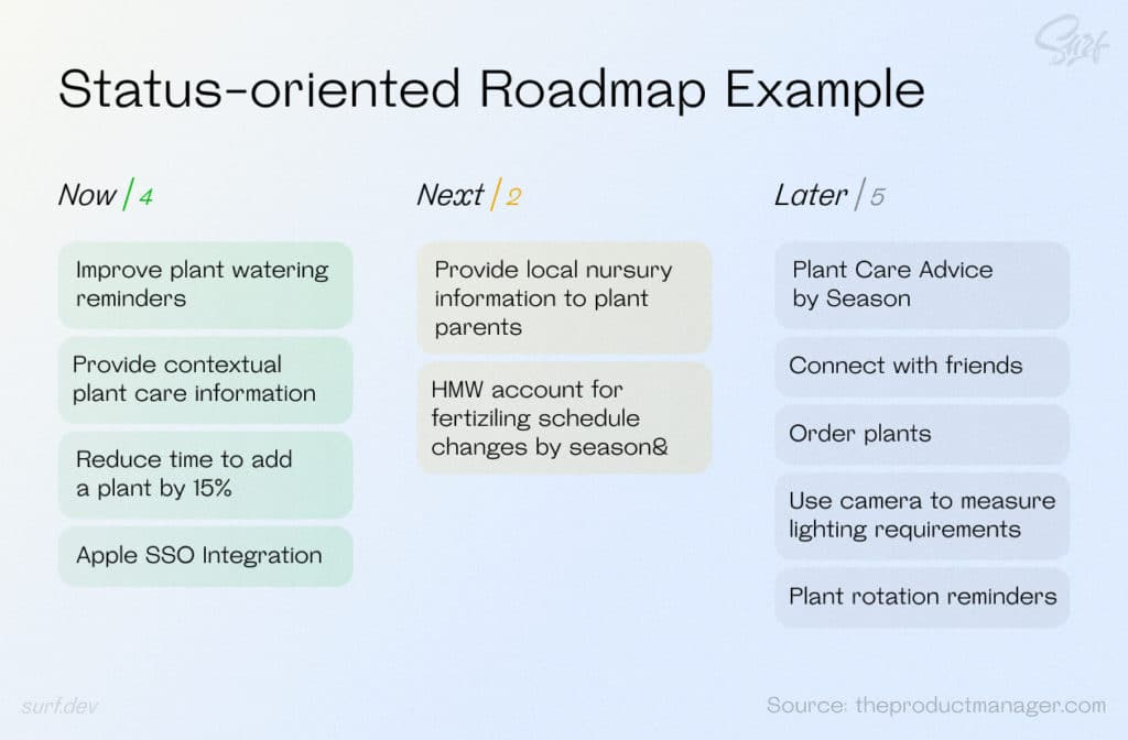 Status-oriented or Now-Next-Later roadmap