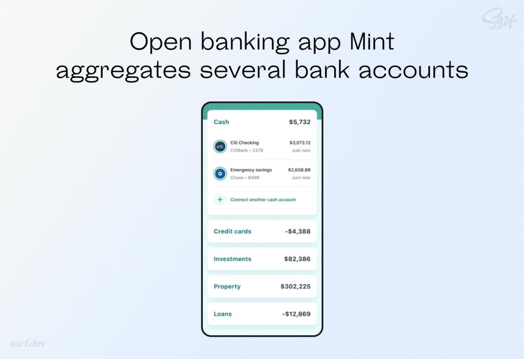 Open banking app Mint aggregates several bank accounts