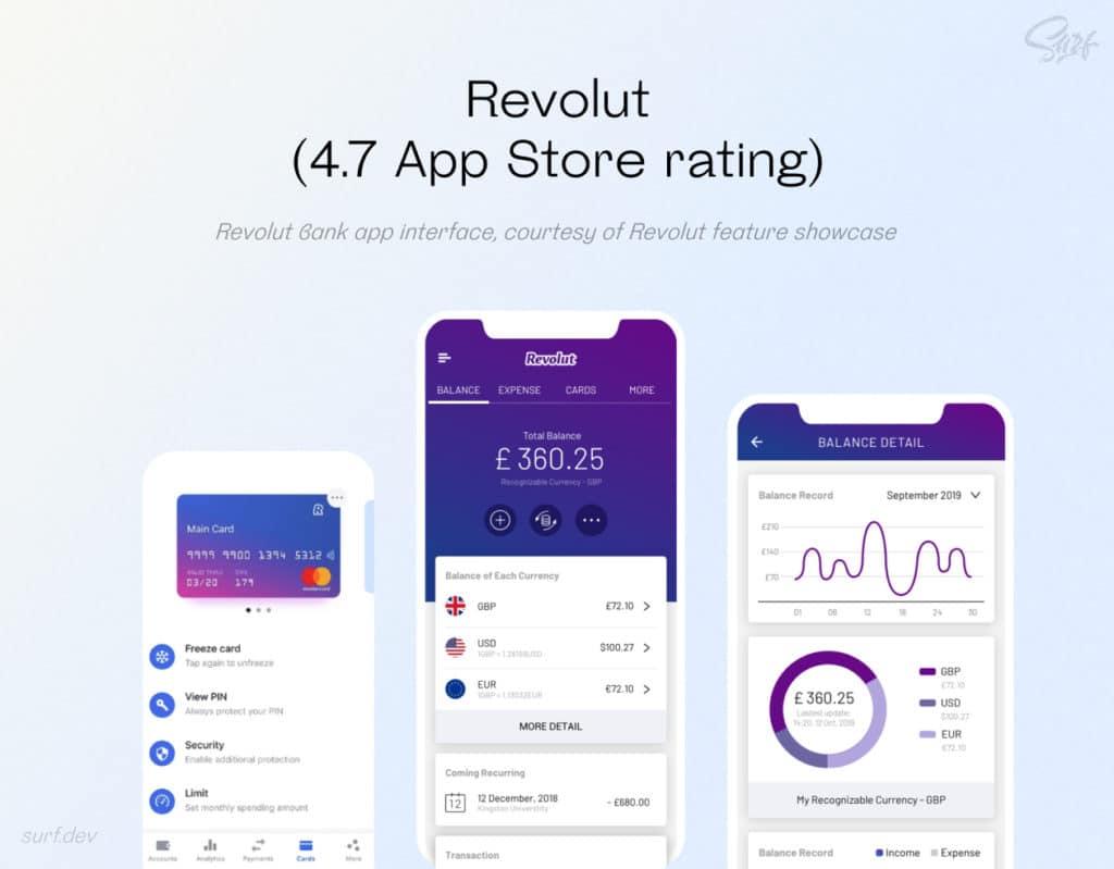 Revolut bank app interface, courtesy of Revolut feature showcase